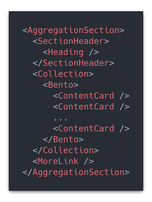 Code snippet of the aggregation section structure