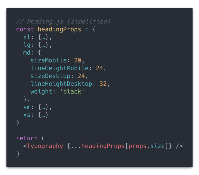 Code snippet of the Heading component